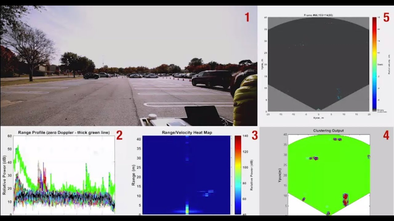 Short range radar demonstration using TI's mmWave sensors