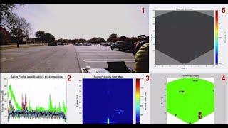 Short range radar demonsтration using TI's mmWave sensors