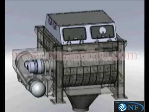 Twin-shaft Concrete Mixer Working Procedure