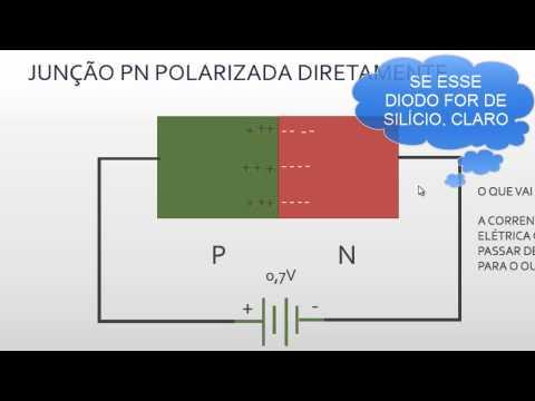 polaridade diodo