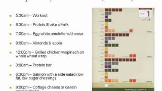 Oats nutrition facts weight loss image 4