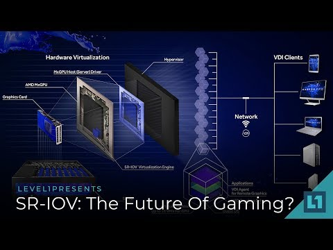Is SR-IOV The Future Of PC Gaming?