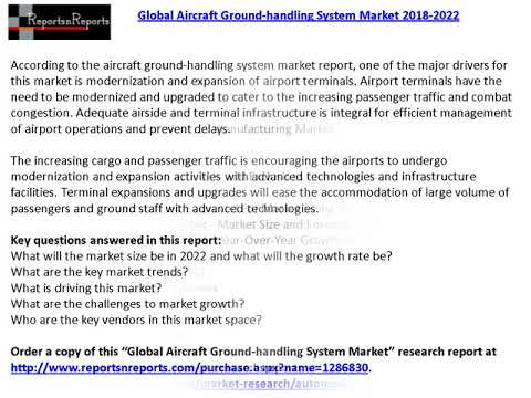 Aircraft Ground-handling System Market Share, Size and Forecast to 2022