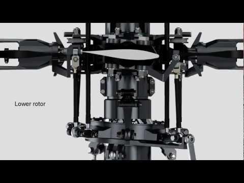 как работает пропеллер вертолета