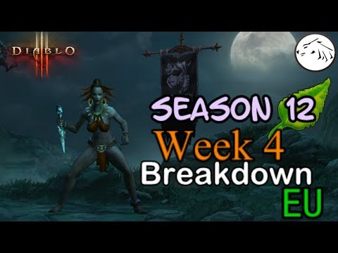 Diablo 3 Season 12 Week 4 Recap - Let's talk EU server this week