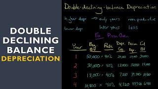 vuclip Double Declining Balance Depreciation Method