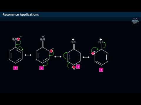 Resonance - Applications of Resonance in Bond Length , Acidity, Dipole moment & Basic strength