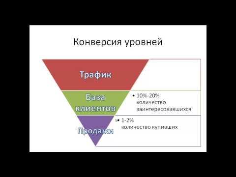 бизнес план организации бюро знакомств