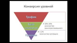 """Как рассчитать финансовую часть бизнес плана (открытый урок видео-курса """"Бизнес-план с нуля)"""