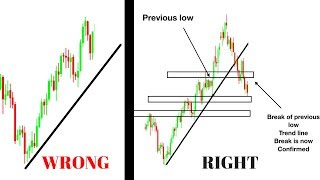 HOW TO PROPERLY DRAW A TREND LINE IN YOUR TRADING **FOREX-STOCKS-CRYPTOCURRENCY**