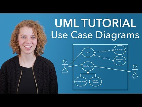 Uml Diagrams Mcqs Questions Answers T4tutorials Com