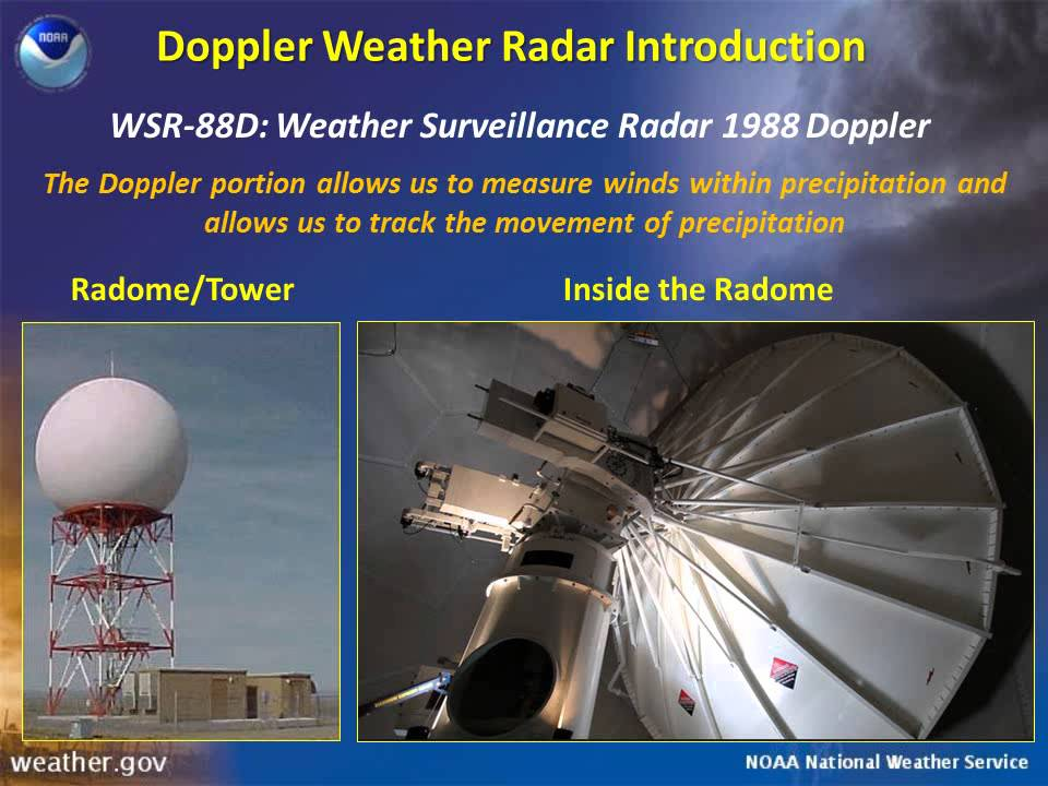 Doppler Weather Radar An Introduction Youtube - Us-doppler-weather-map