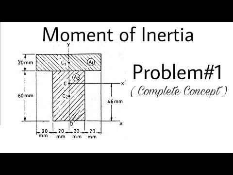 5. Moment of Inertia | Important Problem#1 | Complete Concept