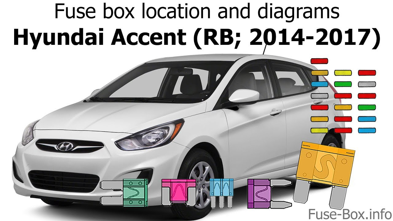 Fuse box location and diagrams: Hyundai Accent (RB; 2014-2017) - YouTube | Hyundai Accent Fuse Box Location |  | YouTube