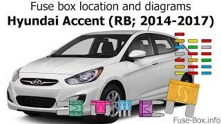 Fuse box location and diagrams: Hyundai Accent (RB; 2014-2017) - YouTube | Hyundai Accent 2011 Fuse Diagram |  | YouTube