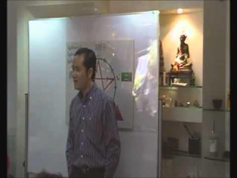 เรียน ฮวงจุ้ย อ.ธุลีดิน ตอนที่ 1 ( ฮวงจุ้ยบ้าน ฮวงจุ้ยร้านค้า ฮวงจุ้ยธุรกิจ )