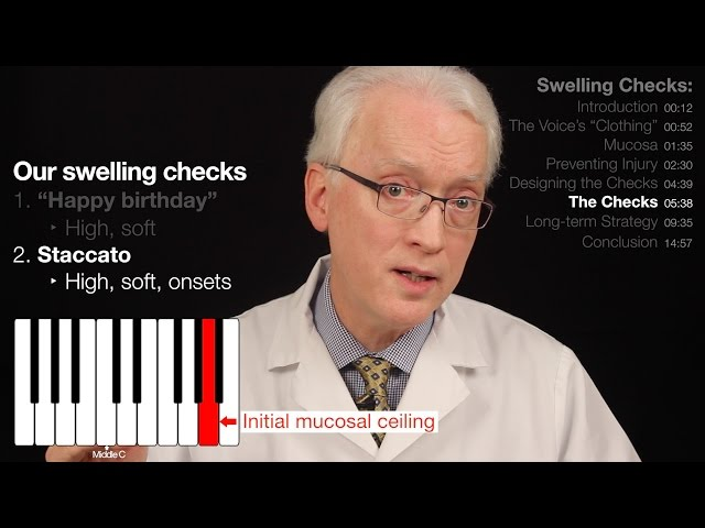 Vocal Cord Swelling Checks: A Simple Way to Detect the Early Signs of Vocal Injury