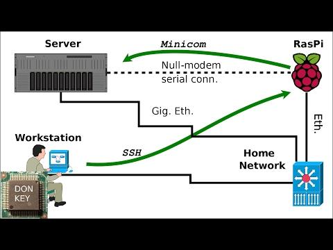 KVM hypervisor install on virtualization server: BIOS, VT-x, VT-d, Debian bootable USB