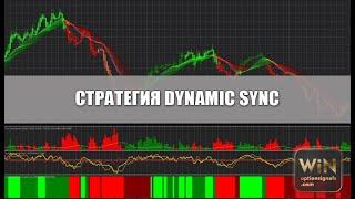 Стратегия Dynamic Sync для бинарных опционов. Совершаем сделки подряд по тренду!