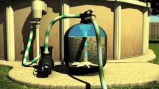 3- Comment bien utiliser son filtreur selon les besoins de sa piscine