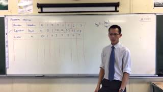 """Introduction to Factorial Notation (1 of 2: Why use """"!""""?)"""