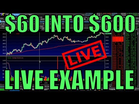 $60 Into $600 REAL TIME EXAMPLE – How To Trade Options During Market Volatility