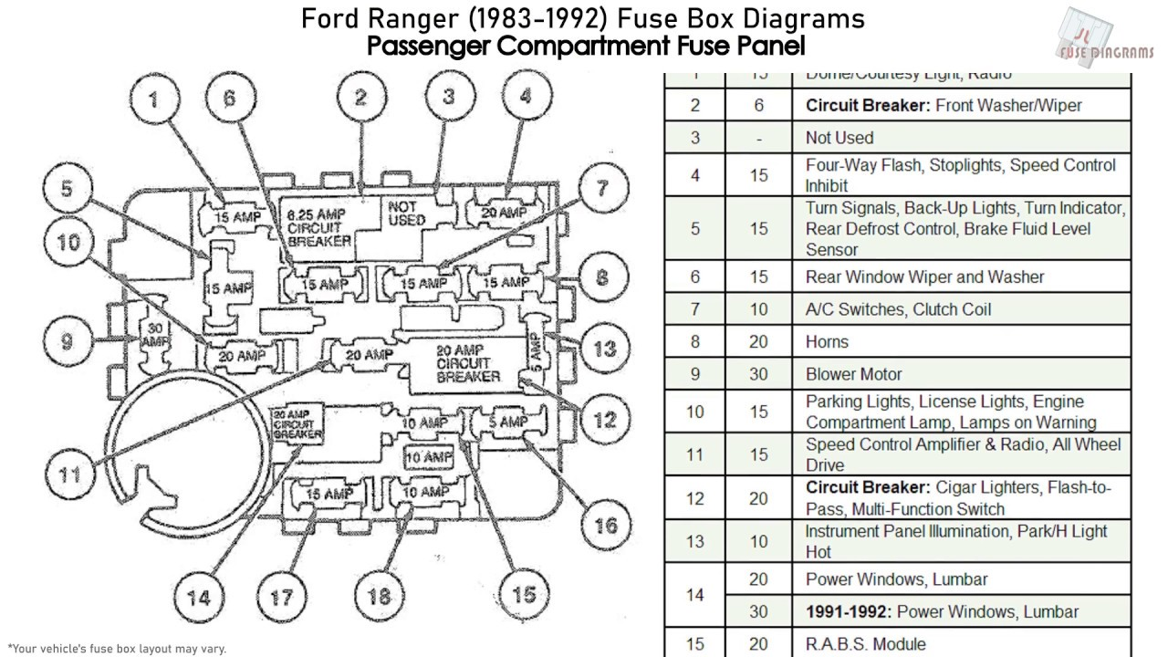 ford ranger (1983-1992) fuse box diagrams - youtube  youtube