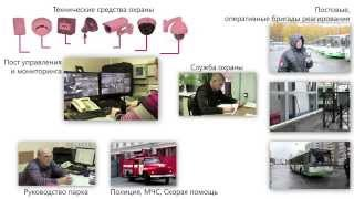 видео Как обеспечить охрану объекта