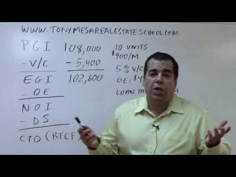 Florida Real Estate Exam Prep Math 1: Basic Income Property Analysis