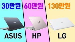 2020년 가격대별 노트북 추천 BEST 3 (이대로만…