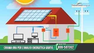 IMC HOLDING - Fotovoltaico Semplice (Redazionale/Promo/Televendita)