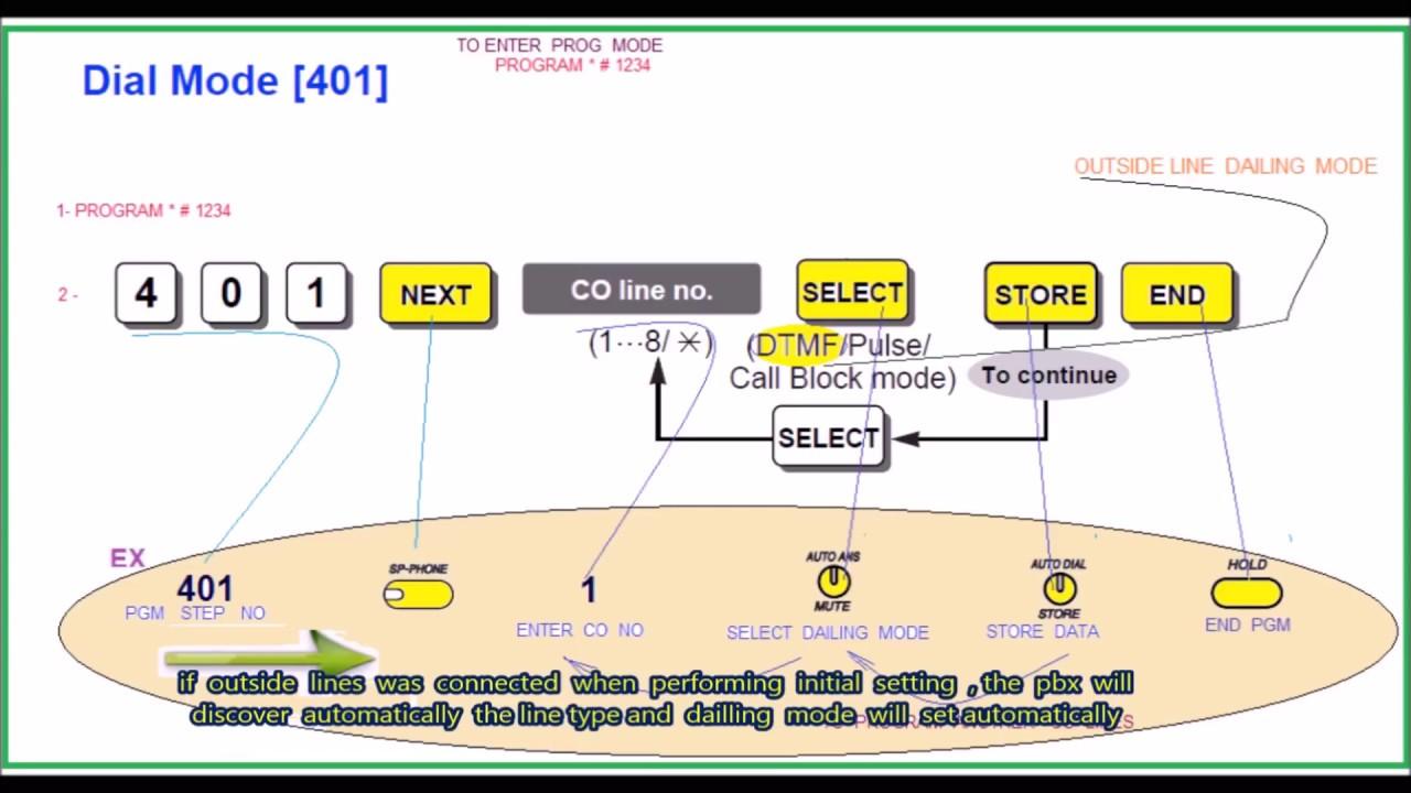 panasonic pbx wiring diagram 5 important steps to program panasonic kx tes824 youtube  panasonic kx tes824