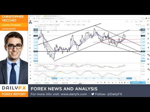 Forex: Top FX Headlines: US Dollar on Unsteady Ground Ahead of Yellen's Speech Tomorrow: 8/25/16
