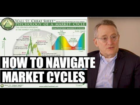 🔴 Navigating Market Cycles (w/ Howard Marks) | Real Vision Classics