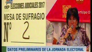 Elecciones Judiciales: TSE muestra Resultados al 80%, mayoria de votos nulos Parte 1