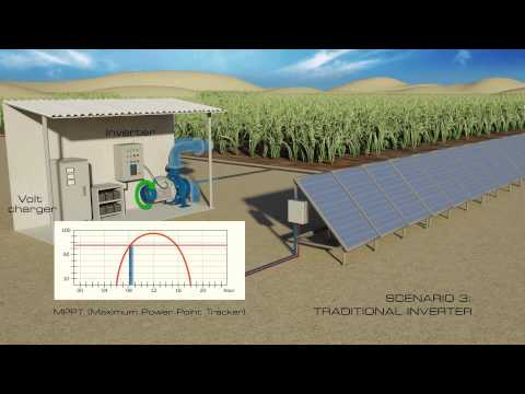 NEO-SOLAR is motive new island or hybrid drive for solar pumps and motors