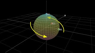 Quaternions and 3d rotation, explained interactively