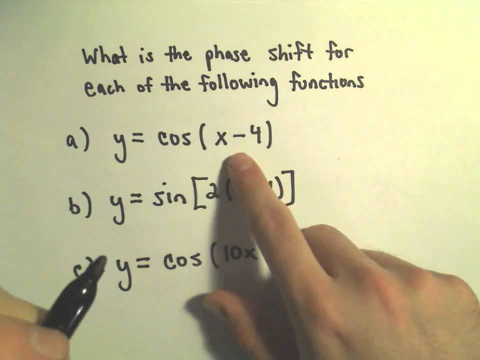 Graphing Sine And Cosine With Phase Horizontal Shifts Example 1