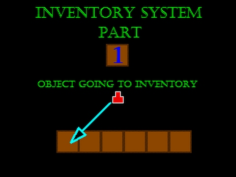 how to make an inventory