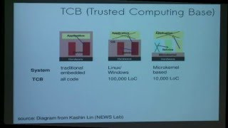 2015 COSCUP Day 1 R2 06 Build a Minimal Operating System Kernel for ARM 講者:jserv & 陳建霖
