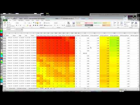 New Charting Platform S&P 500 Index Mathematical High Beta Moves Stocks & Options