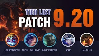 LoL Tier List Patch 9.20 by Mobalytics (New High Noon Skins) - League of Legends