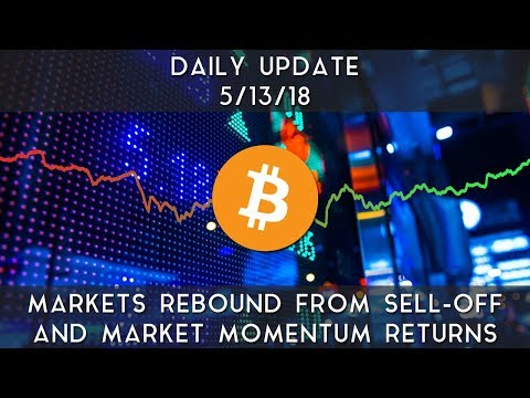 Daily Update (5/13/2018) | Markets rebound after sell-off