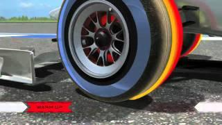 Formel 1 | Was die Reifen so entscheidend macht