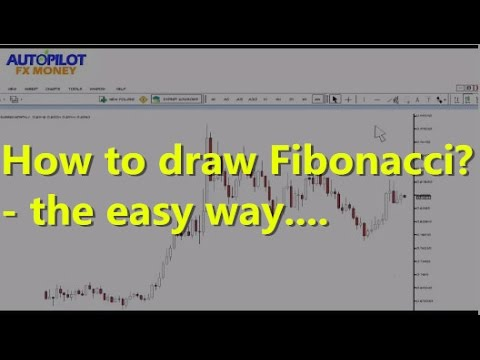 How to draw fibonacci forex