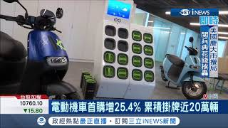 什麼!山寨Gogoro?中國新款電動機車