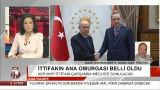 AKP-MHP İttifakının Ana Omurgası Belli Oldu–Nazif Okumuş /ANA HABER 19.02.2018