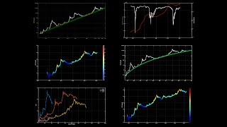 Bitcoin: A tour of macro-level charts