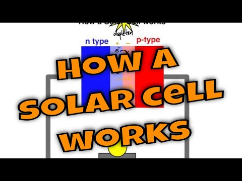 Solar Cells simplified