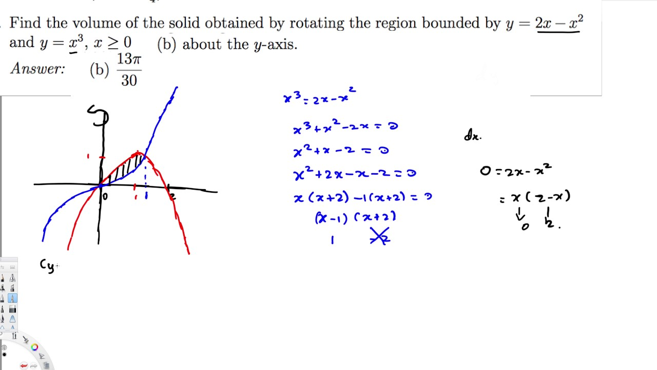 Find The Volume Of The Solid Obtained By Rotating The Region Bounded By Y 2x  E2 88 92 X2 The Line X  E2 88 92